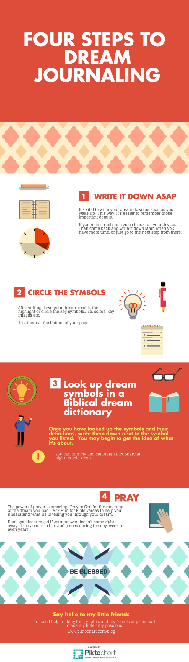 four-steps-to-dream-journaling